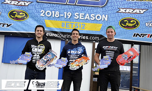 Sunpadow lithium battery relayed again,the ETS Austrian station Bruno Coelho win the championship